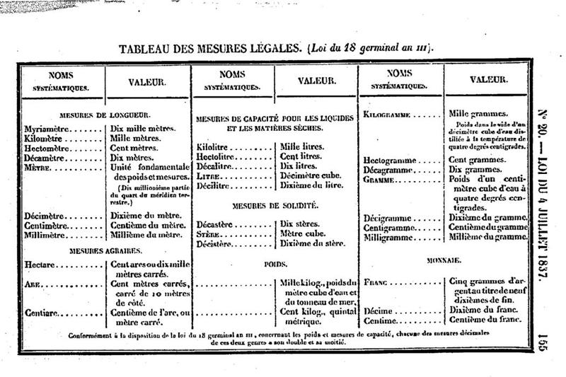 tableaumesurez1837.jpg