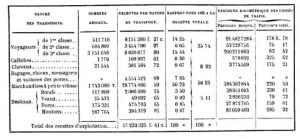bilan-1857